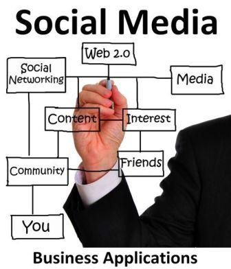 social media monitoring, social media manager, social media monitor